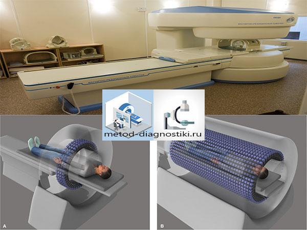 как выглядит открытый томограф